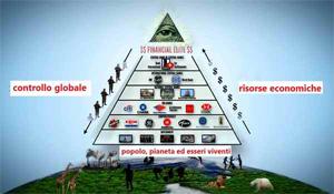 finanza, mafia, massoneria e sette sataniche
