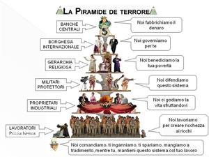 massoneria - finanza - mafia - sette sataniche