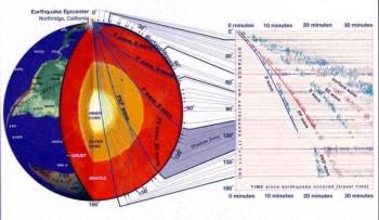 terremoto-onde-sismiche